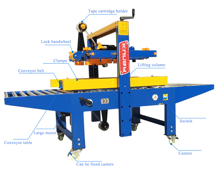THE STRUCTURE OF KUNBA FJ-6050S carton sealing machine